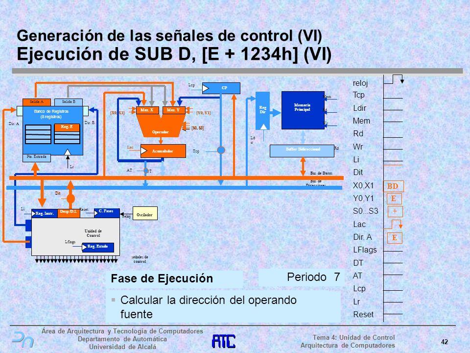 Generación de las señales de control (VI) Ejecución de SUB D, [E + 1234h] (VI)